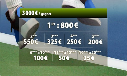gains challenge tennis us open betclic