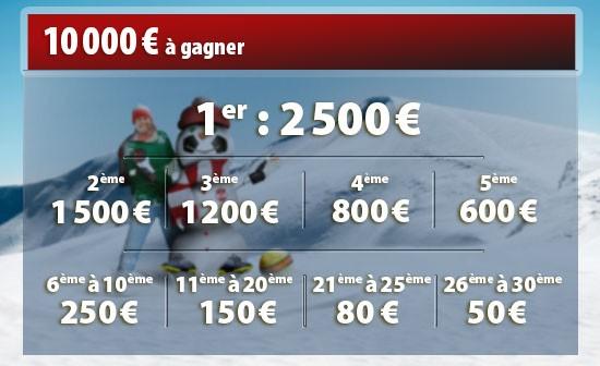 challenge foot betclic janvier