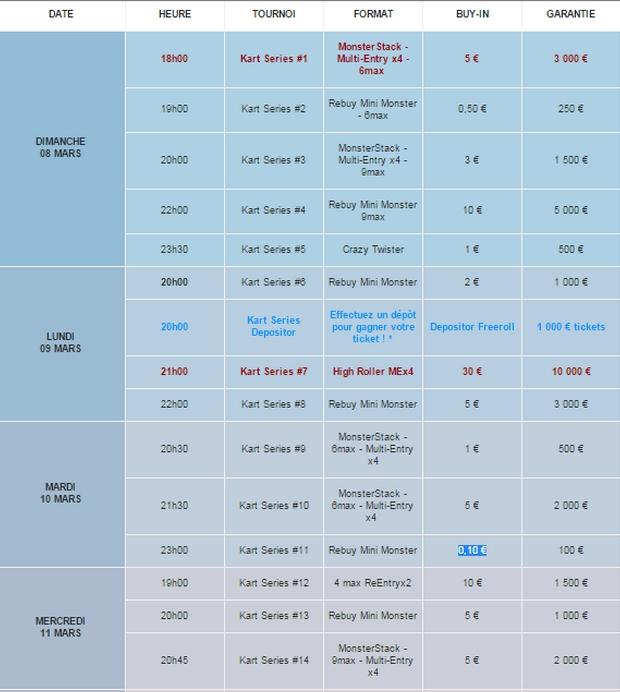 27 tournois Betclic au programme des Kart Series