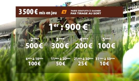 4000 euros à gagner sur Betclic