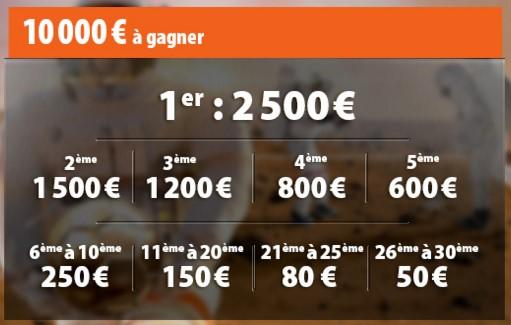 10.000€ mis en jeu sur Betclic en mars