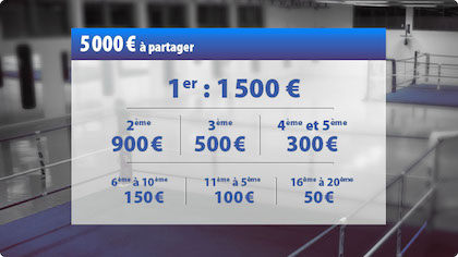 5.000€ à gagner sur Betclic.fr