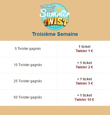 Gagnez des tickets Twister avec Betclic Poker