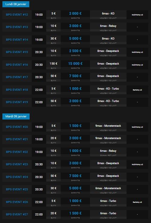 Le calendrier des tournois des BPG de Betclic