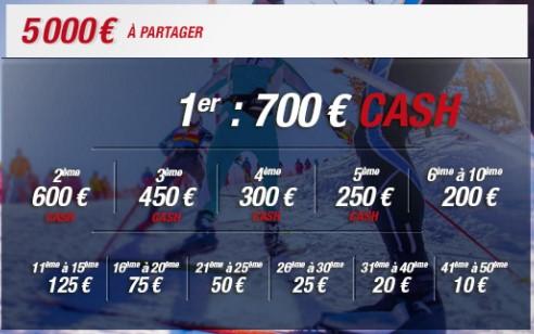 Betclic met en jeu 5.000€ sur les Jeux Olympiques 2018