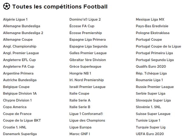 Liste des championnat de foot de Betclic