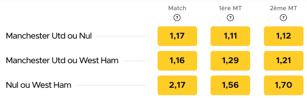 Pari Betclic double chance Manchester contre West Ham